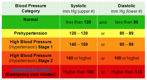 """Search Results for """"Printable Blood Pressure Chart"""" – Calendar ..."""